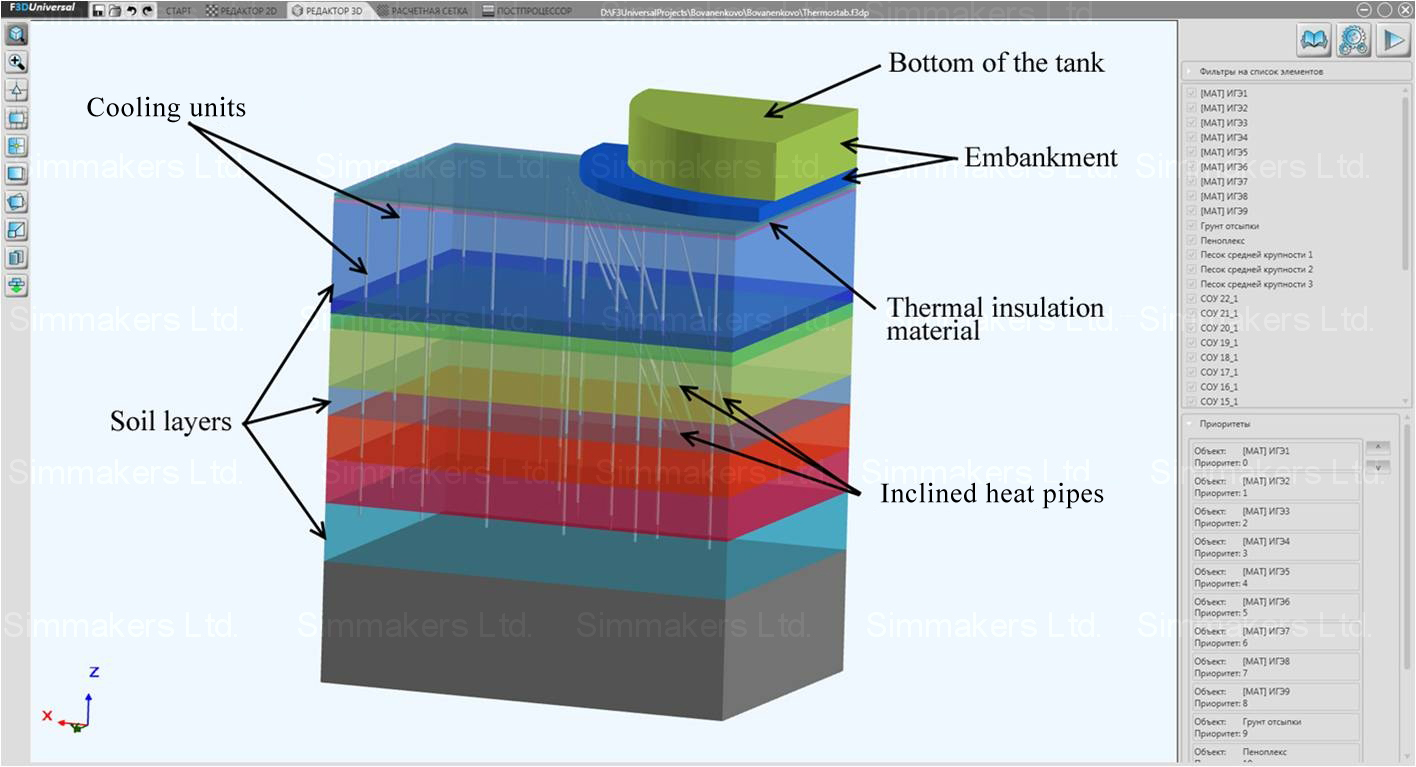 Cooling units location during thermal stabilisation