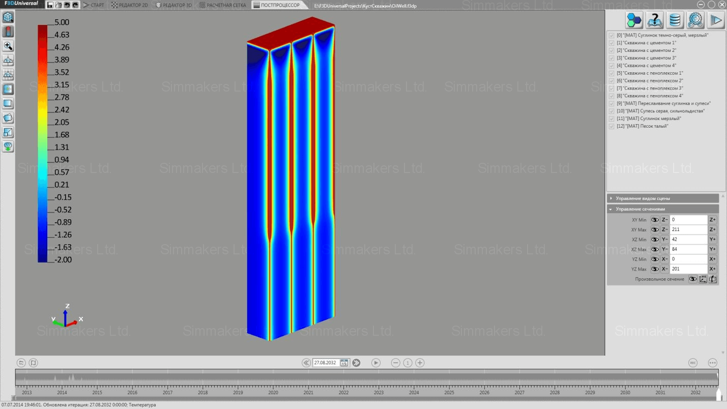 Thermal borehole simulation on permafrost