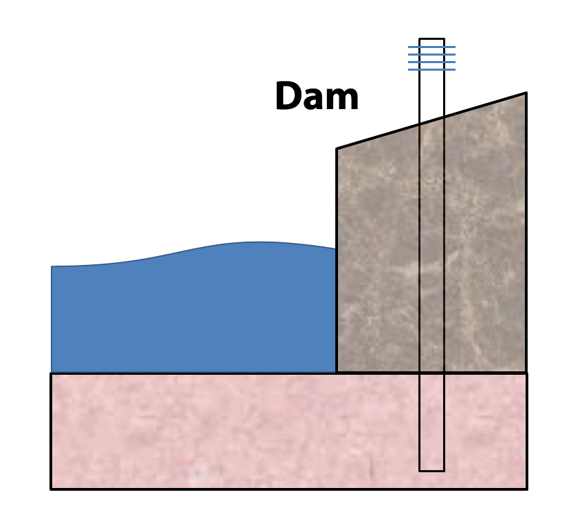 Depth thermosyphon for a dam