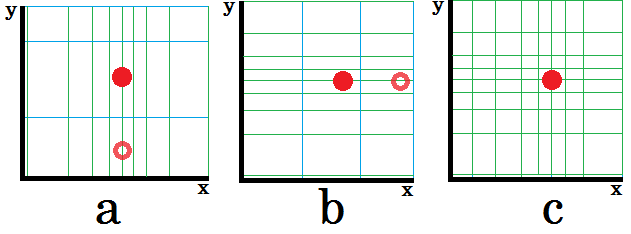 Figure 2 – Examples of a condensation marker impact on computational mesh